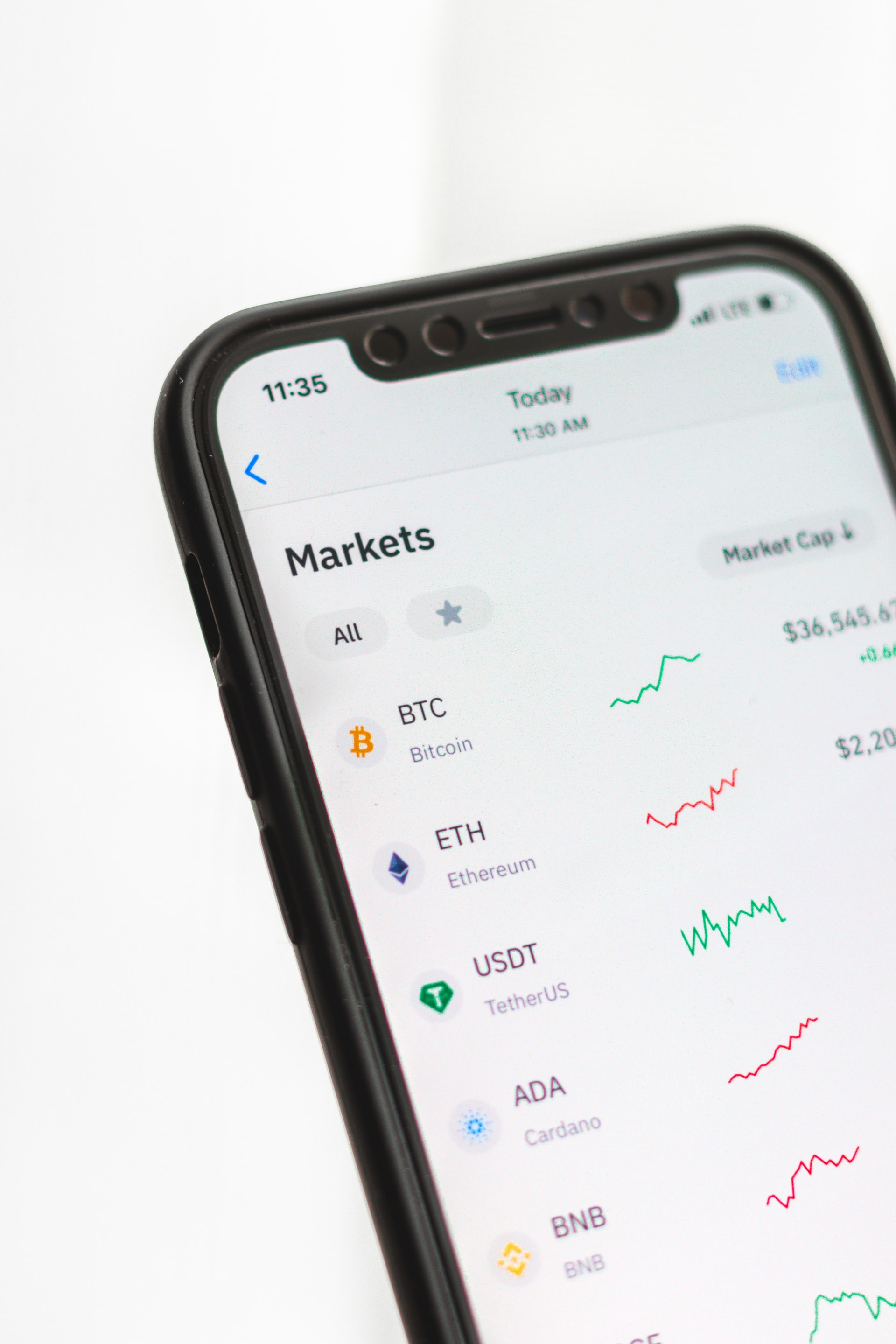 ✅ SEC approved Bitcoin-ETF